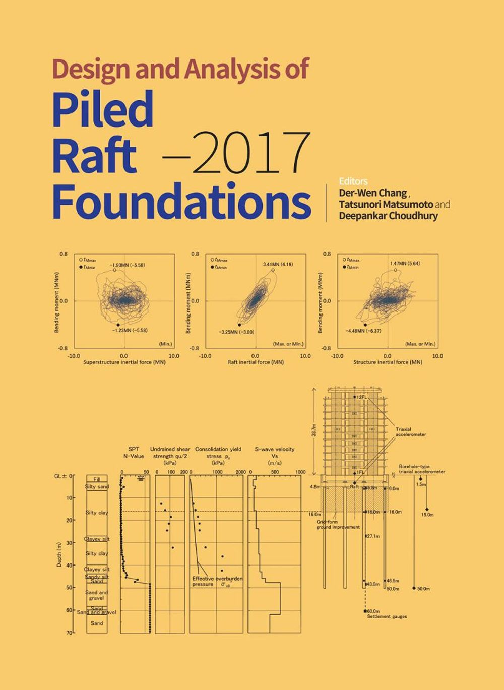 analysis of a foundation Nonetheless, this analysis reveals the serious defects in the way foundation aid is distributed broader understanding of these deficiencies and inequities should spark a debate about achieving a fairer, more fiscally sustainable method of financing new york's public schools.